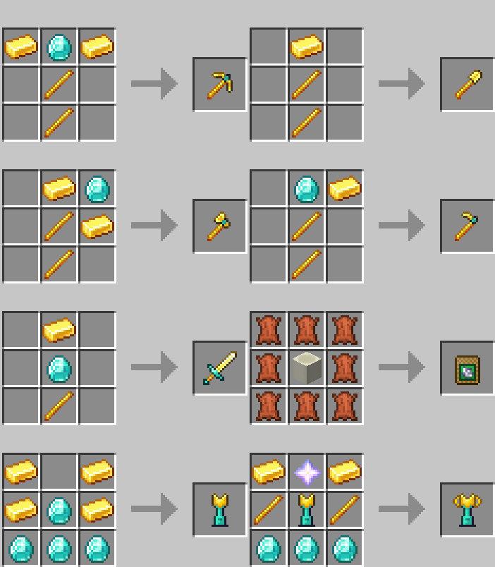 Super Tools Crafting Recipes